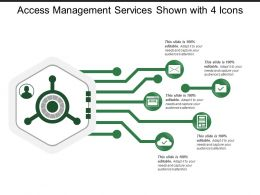 Access Management Services Shown With 4 Icons