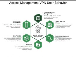 Access Management Vpn User Behavior