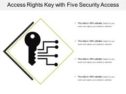 Access Rights Key With Five Security Access