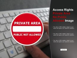Access Rights Private Area No Public Allowed Image