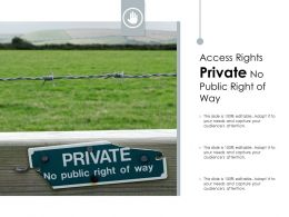 Access Rights Private No Public Right Of Way