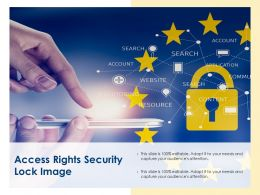 Access Rights Security Lock Image