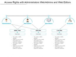 Access Rights With Administrators Web Admins And Web Editors