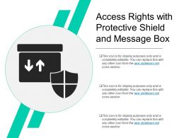 Access Rights With Protective Shield And Message Box