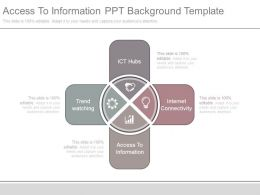 Access To Information Ppt Background Template