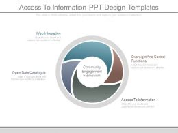 Access To Information Ppt Design Templates