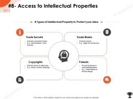 Access To Intellectual Properties Coke Formula Ppt Powerpoint Presentation Diagram Ppt