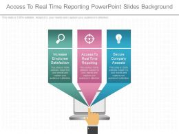 Access To Real Time Reporting Powerpoint Slides Background
