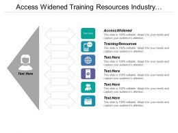 Access Widened Training Resources Industry Analysis Risk Evaluation