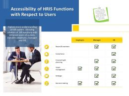 Accessibility Of HRIS Functions With Respect To Users M1251 Ppt Powerpoint Presentation Styles