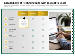 Accessibility Of HRIS Functions With Respect To Users Maintain Ppt Powerpoint Presentation Clipart