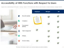 Accessibility Of HRIS Functions With Respect To Users Strategic Ppt Powerpoint Presentation File Template