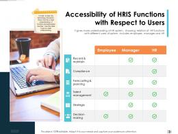 Accessibility Of HRIS Functions With Respect To Users Technology Disruption In HR System Ppt Themes