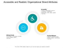Accessible And Realistic Organizational Brand Attributes