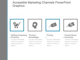 Accessible Marketing Channels Powerpoint Graphics