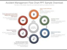 accident_management_flow_chart_ppt_sample_download_Slide01