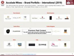 Accolade Wines Brand Portfolio International 2019