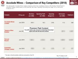 Accolade Wines Comparison Of Key Competitors 2018