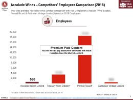 Accolade Wines Competitors Employees Comparison 2018