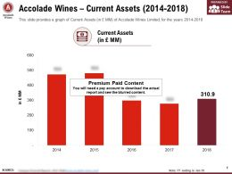 Accolade Wines Current Assets 2014-2018