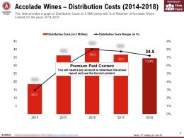 Accolade Wines Distribution Costs 2014-2018