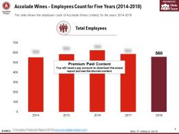 Accolade Wines Employees Count For Five Years 2014-2018