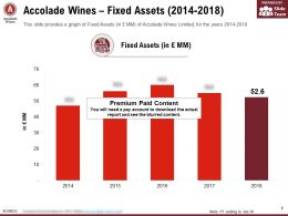 Accolade Wines Fixed Assets 2014-2018