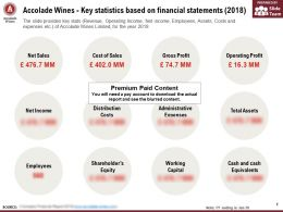 Accolade Wines Key Statistics Based On Financial Statements 2018