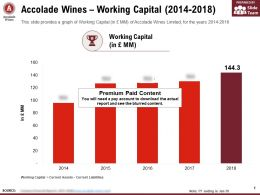 Accolade Wines Working Capital 2014-2018