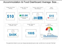 Accommodation And Food Dashboard Average Size Of Direct Booking