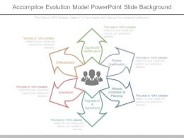 Accomplice Evolution Model Powerpoint Slide Background