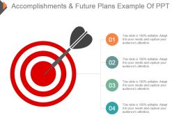 Accomplishments And Future Plans Example Of Ppt