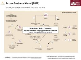 Accor Business Model 2018