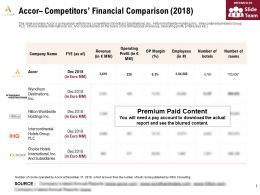 Accor Competitors Financial Comparison 2018