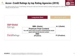 Accor Credit Ratings By Top Rating Agencies 2018