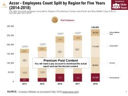 Accor Employees Count Split By Region For Five Years 2014-2018
