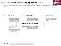 Accor Growth Assumptions By Division 2019