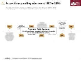 Accor History And Key Milestones 1967-2018