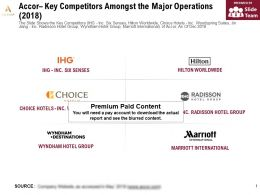 Accor Key Competitors Amongst The Major Operations 2018