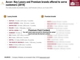 Accor Key Luxury And Premium Brands Offered To Serve Customers 2019