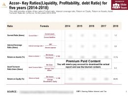 Accor Key Ratios Liquidity Profitability Debt Ratio For Five Years 2014-2018