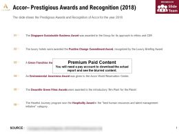 Accor Prestigious Awards And Recognition 2018