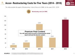 Accor Restructuring Costs For Five Years 2014-2018