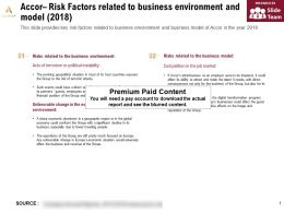 Accor Risk Factors Related To Business Environment And Model 2018