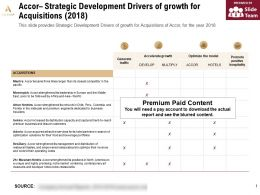 Accor Strategic Development Drivers Of Growth For Acquisitions 2018