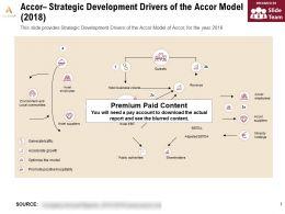 Accor Strategic Development Drivers Of The Accor Model 2018