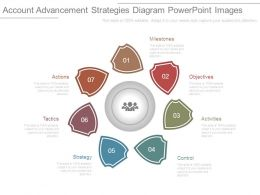 Account Advancement Strategies Diagram Powerpoint Images
