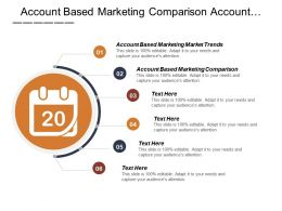 Account Based Marketing Comparison Account Based Marketing Market Trends Cpb