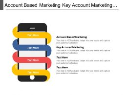 Account Based Marketing Key Account Marketing Quadrant Marketing Cpb