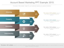 Account Based Marketing Ppt Example 2015
